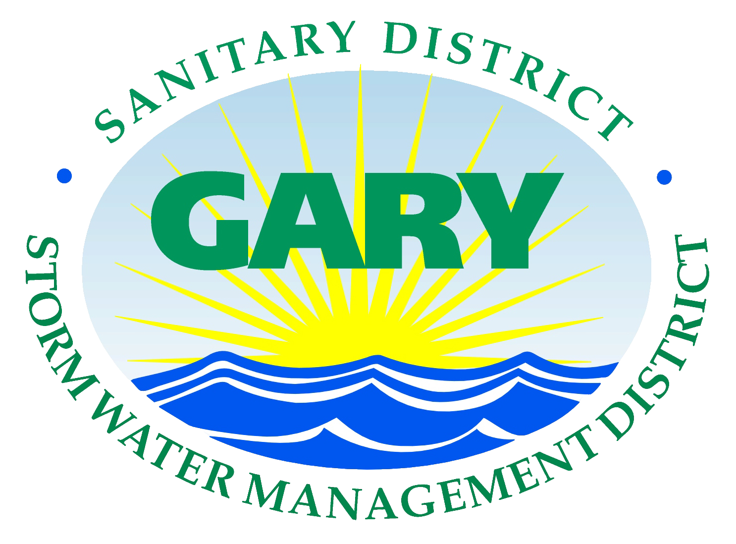 Gary Sanitary District